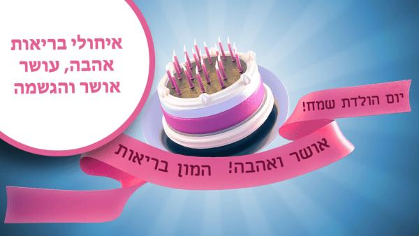 מגנטה - ברכה ליום הולדת, מסגרת לברכה מזל טוב יום הולדת שמח - עוגת קצפת עם נרות