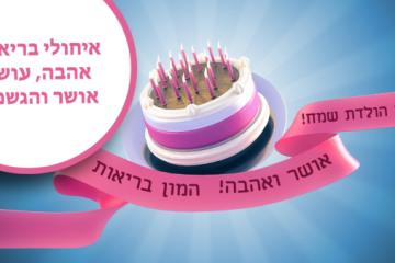 תמונה ליום הולדת עם מסגרת לברכה – עוגת קצפת עם נרות